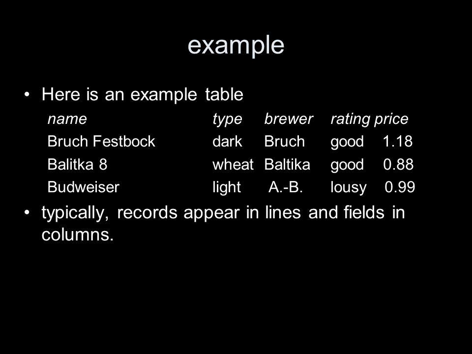 one way to set out the table $beers[0][ name ]= Bruch Landbock ; $beers[0][ type ]= dark ; $beers[0][ brewer ]= Bruch; ….