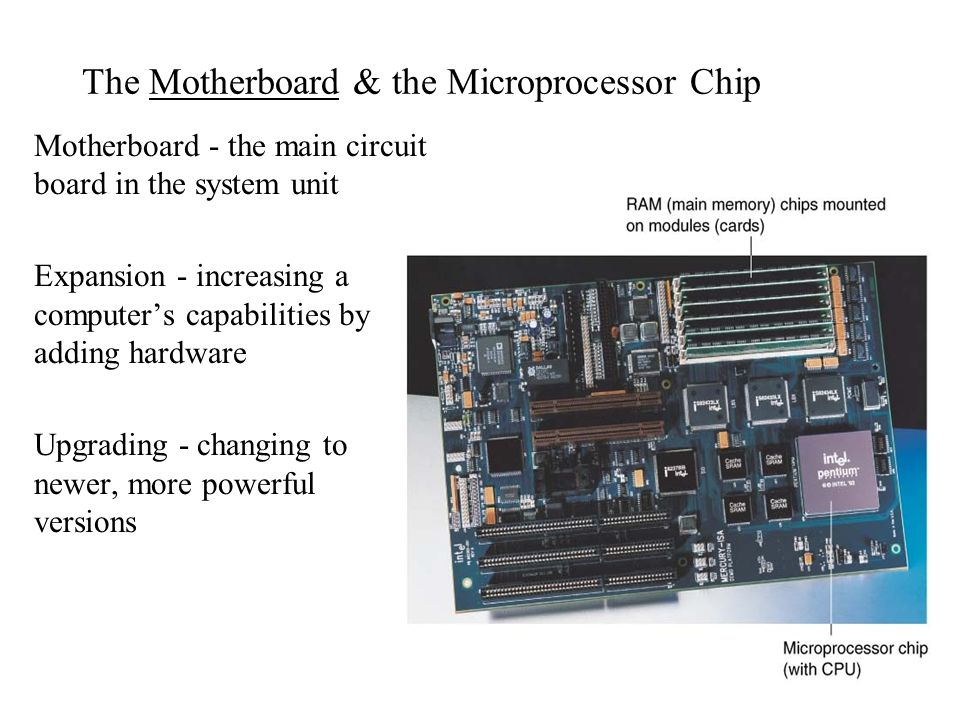 The Motherboard & the Microprocessor Chip Motherboard - the main circuit board in the system unit Expansion - increasing a computers capabilities by a