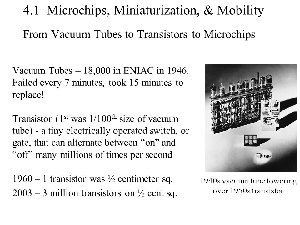 4.1 Microchips, Miniaturization, & Mobility From Vacuum Tubes to Transistors to Microchips Vacuum Tubes – 18,000 in ENIAC in 1946. Failed every 7 minu