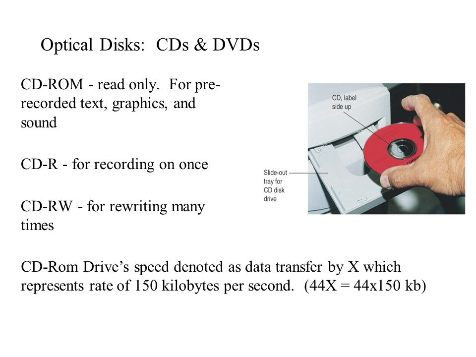 Optical Disks: CDs & DVDs CD-ROM - read only. For pre- recorded text, graphics, and sound CD-R - for recording on once CD-RW - for rewriting many time