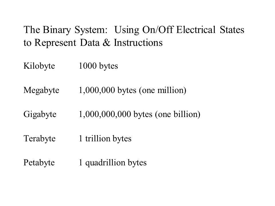 The Binary System: Using On/Off Electrical States to Represent Data & Instructions Kilobyte1000 bytes Megabyte1,000,000 bytes (one million) Gigabyte1,