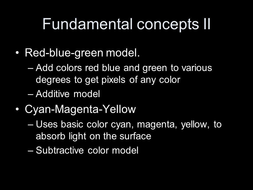 Fundamental concepts II Red-blue-green model.