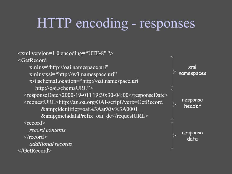 HTTP encoding - responses 2000-19-01T19:30:30-04:00 http://an.oa.org/OAI-script verb=GetRecord &identifier=oai%3AarXiv%3A0001 &metadataPrefix=oai_dc record contents additional records response header xml namespaces response data