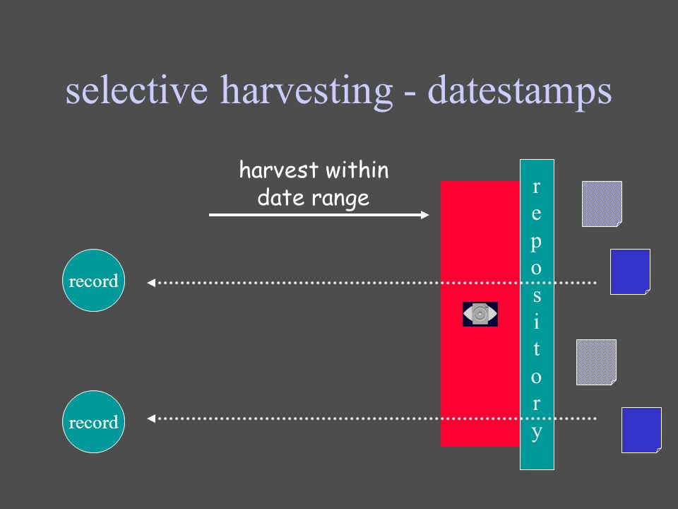 selective harvesting - datestamps repositoryrepository harvest within date range record