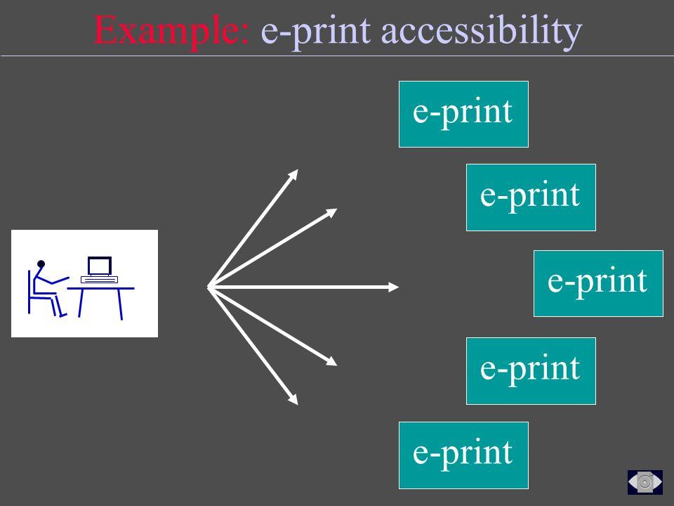 e-print Example: e-print accessibility e-print