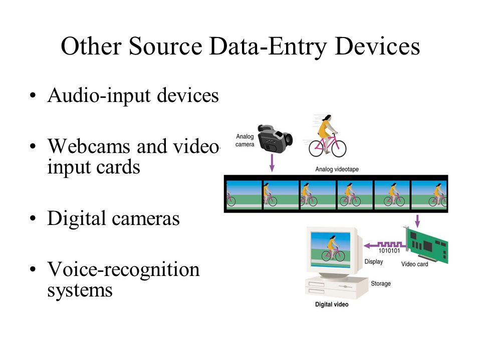 Other Source Data-Entry Devices Audio-input devices Webcams and video- input cards Digital cameras Voice-recognition systems