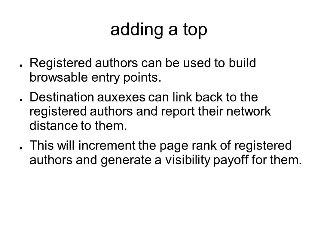 adding a top Registered authors can be used to build browsable entry points.