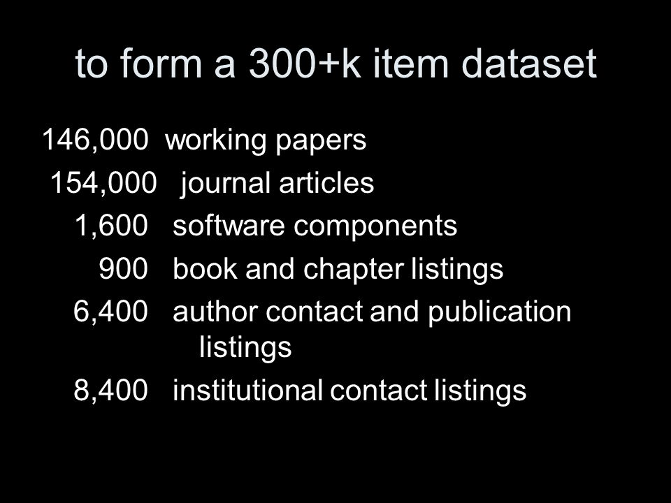 to form a 300+k item dataset 146,000 working papers 154,000 journal articles 1,600 software components 900 book and chapter listings 6,400 author contact and publication listings 8,400 institutional contact listings