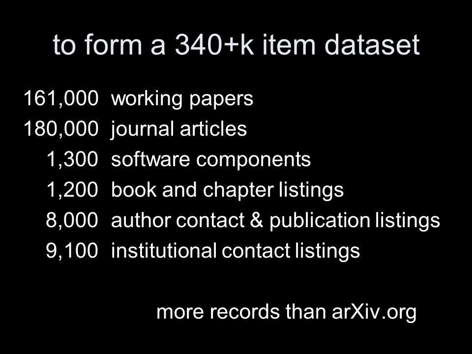 to form a 340+k item dataset 161,000working papers 180,000journal articles 1,300software components 1,200book and chapter listings 8,000author contact