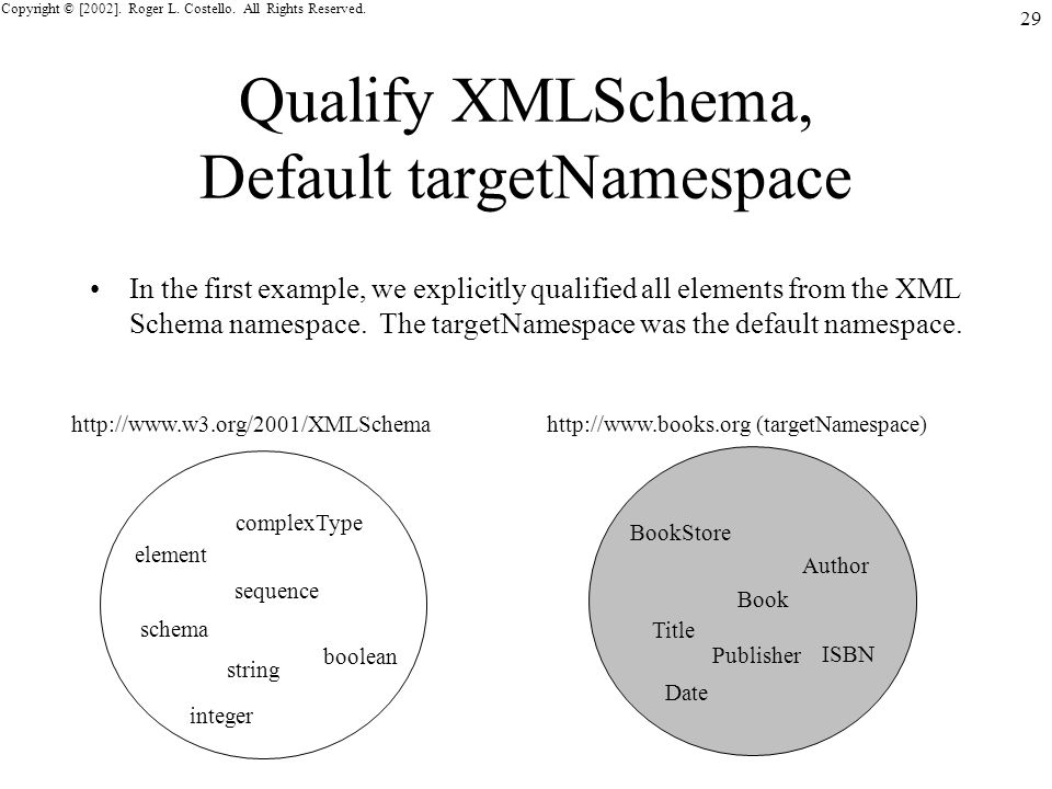 Copyright © [2002]. Roger L. Costello. All Rights Reserved. 29 Qualify XMLSchema, Default targetNamespace In the first example, we explicitly qualifie