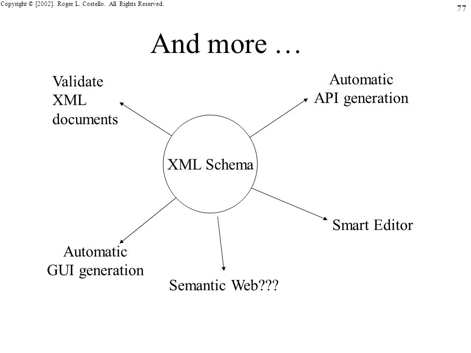 Copyright © [2002]. Roger L. Costello. All Rights Reserved. 77 XML Schema Validate XML documents Automatic GUI generation Automatic API generation Sem