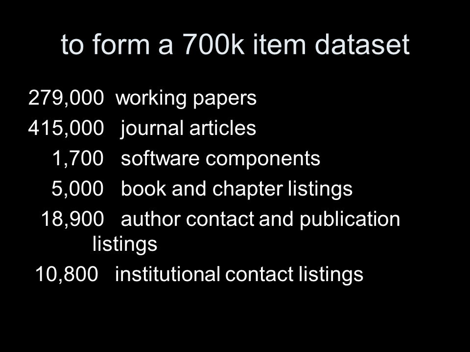 to form a 700k item dataset 279,000 working papers 415,000 journal articles 1,700 software components 5,000 book and chapter listings 18,900 author co