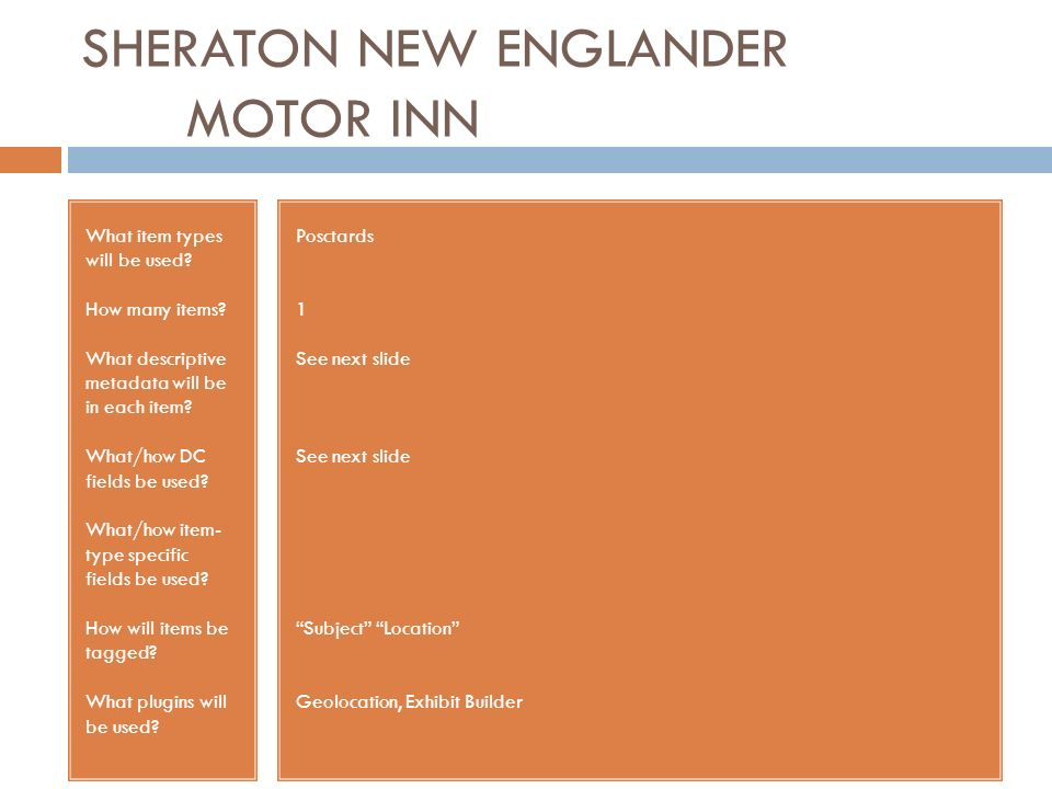 SHERATON NEW ENGLANDER MOTOR INN What item types will be used? How many items? What descriptive metadata will be in each item? What/how DC fields be u