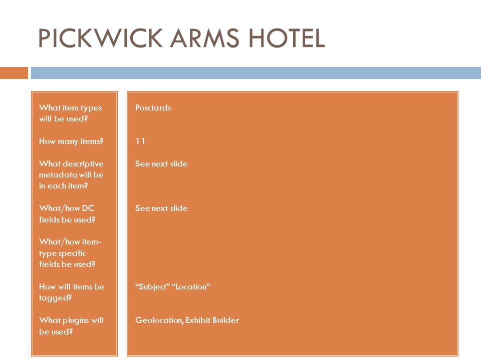 PICKWICK ARMS HOTEL What item types will be used. How many items.