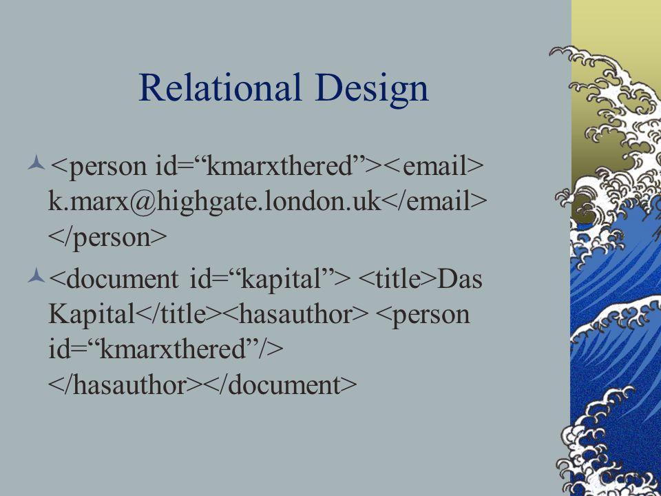 Relational Design k.marx@highgate.london.uk Das Kapital