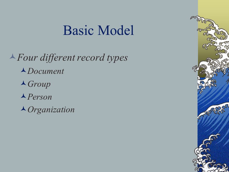 Basic Model Four different record types Document Group Person Organization