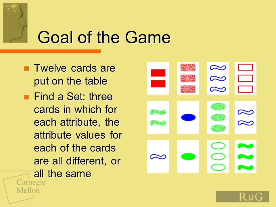 Goal of the Game Twelve cards are put on the table Twelve cards are put on the table Find a Set: three cards in which for each attribute, the attribute values for each of the cards are all different, or all the same Find a Set: three cards in which for each attribute, the attribute values for each of the cards are all different, or all the same