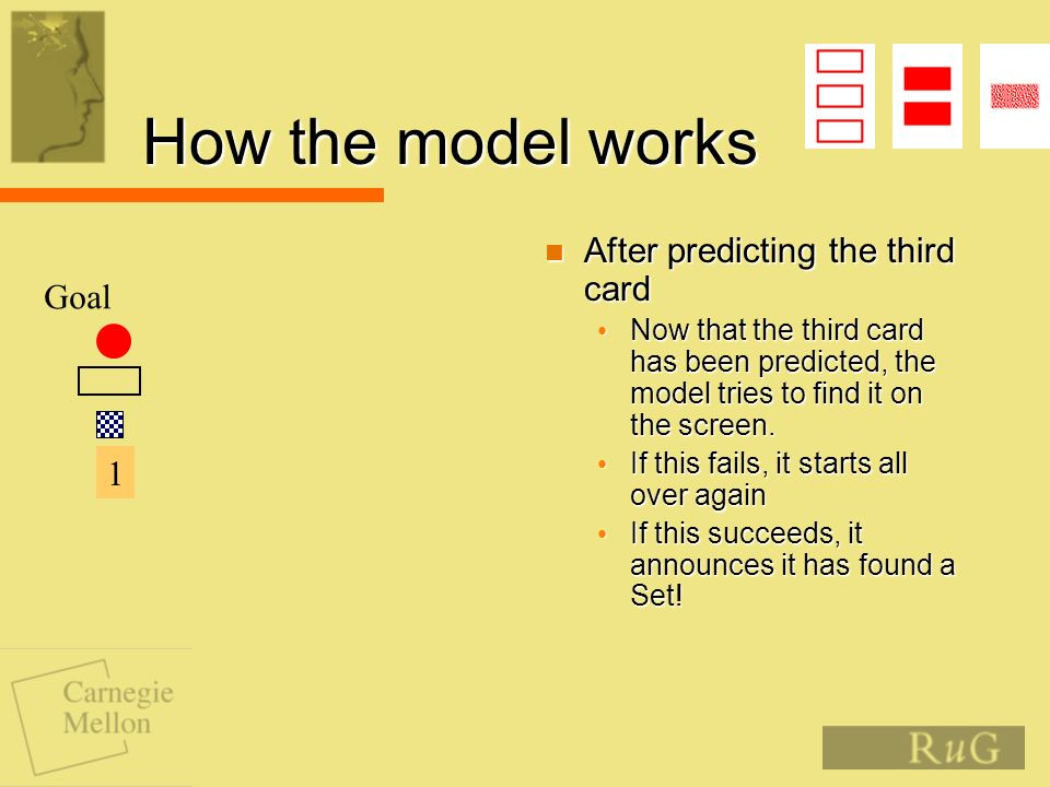 How the model works After predicting the third card After predicting the third card Now that the third card has been predicted, the model tries to find it on the screen.