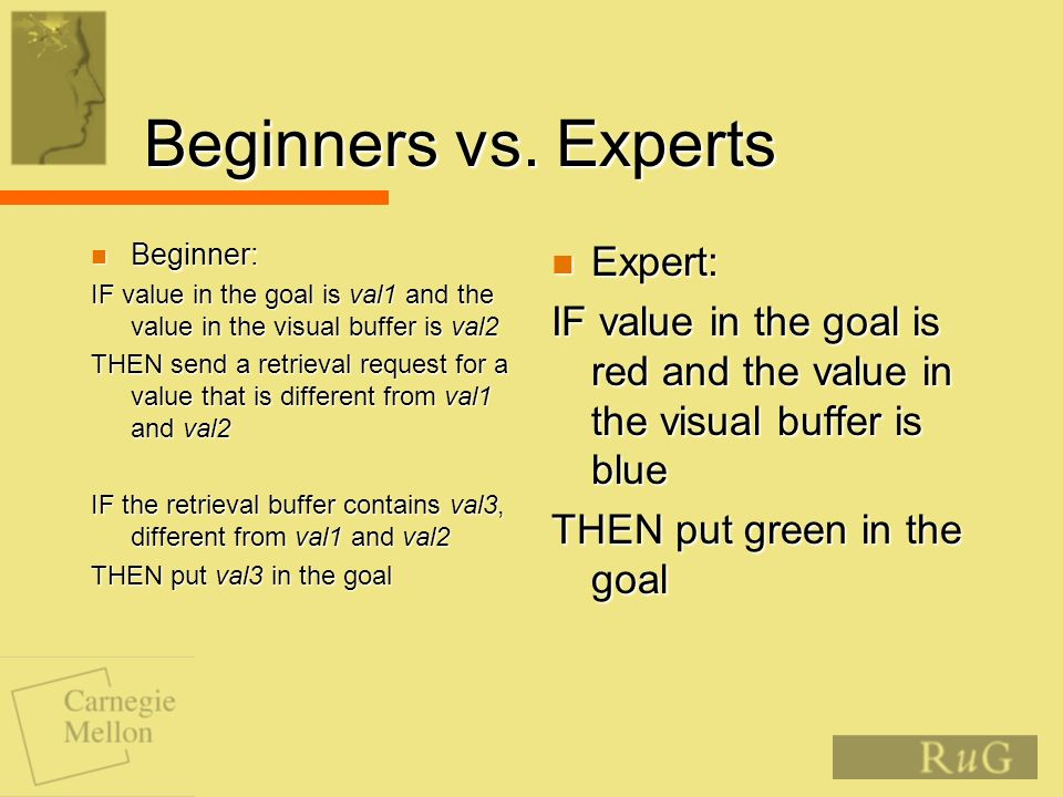 Beginners vs. Experts Beginner: Beginner: IF value in the goal is val1 and the value in the visual buffer is val2 THEN send a retrieval request for a