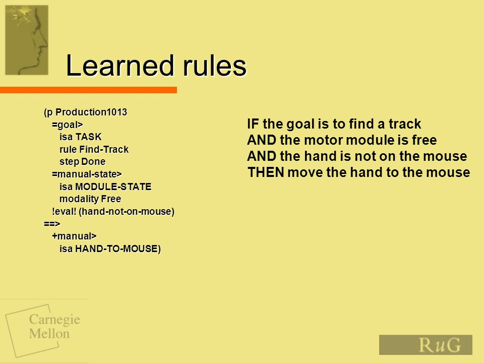 Learned rules (p Production1013 (p Production1013 =goal> =goal> isa TASK isa TASK rule Find-Track rule Find-Track step Done step Done =manual-state> =