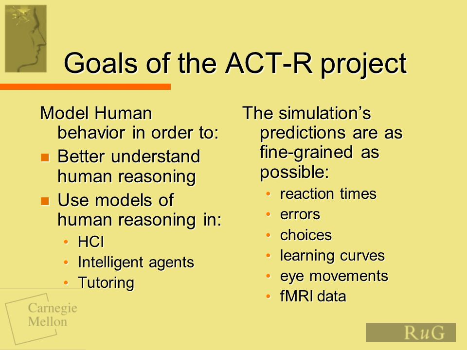 Goals of the ACT-R project Model Human behavior in order to: Better understand human reasoning Better understand human reasoning Use models of human reasoning in: Use models of human reasoning in: HCI HCI Intelligent agents Intelligent agents Tutoring Tutoring The simulations predictions are as fine-grained as possible: reaction times reaction times errors errors choices choices learning curves learning curves eye movements eye movements fMRI data fMRI data