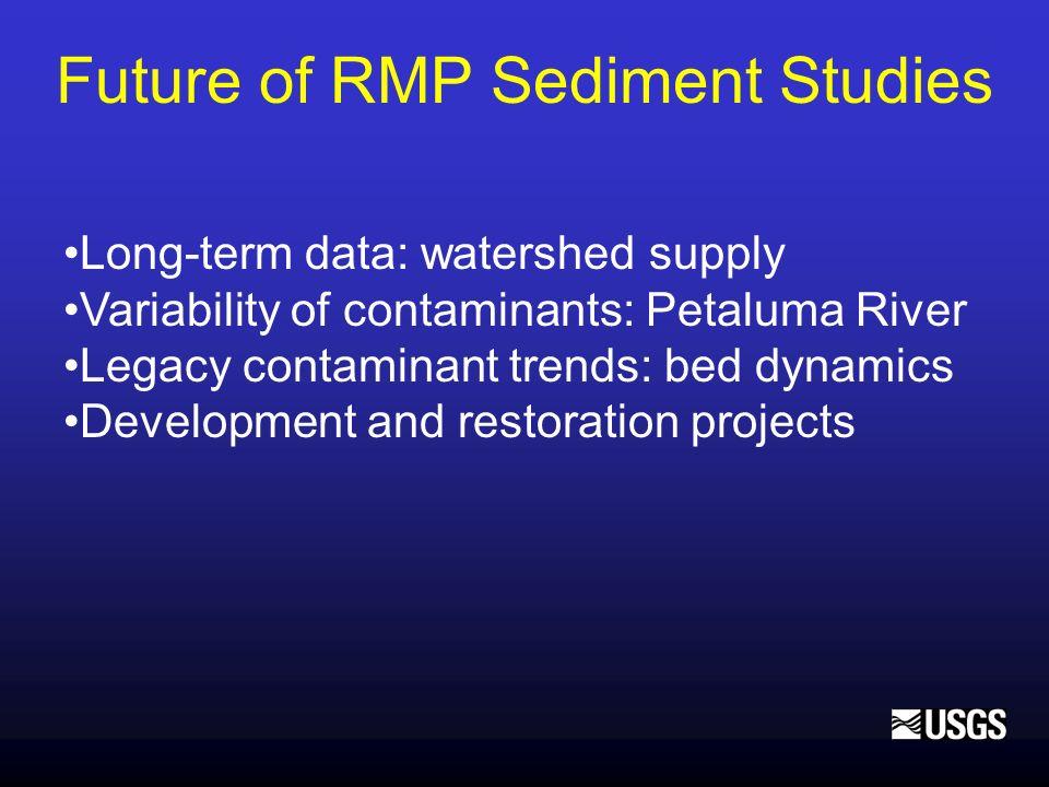 Future of RMP Sediment Studies Long-term data: watershed supply Variability of contaminants: Petaluma River Legacy contaminant trends: bed dynamics De