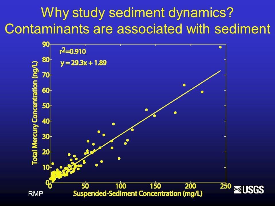 Why study sediment dynamics? Contaminants are associated with sediment RMP