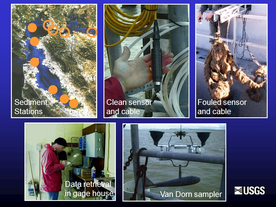 Van Dorn sampler Data retrieval in gage house Fouled sensor and cable Clean sensor and cable Sediment Stations