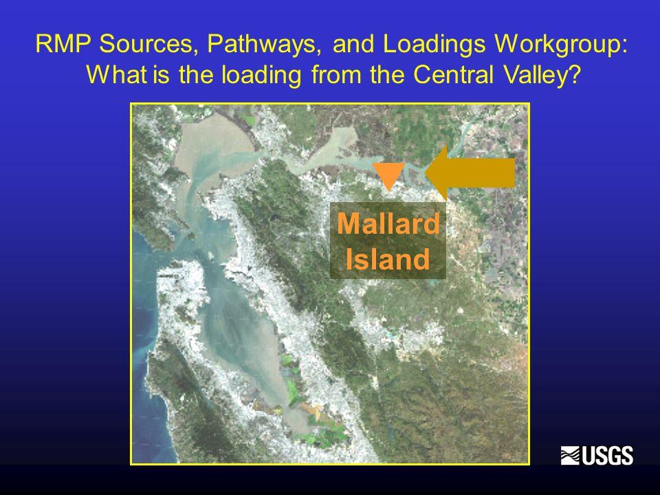 Delta Sediment Inflow Gilbert, Porterfield, Krone, OBA, McKee et al.