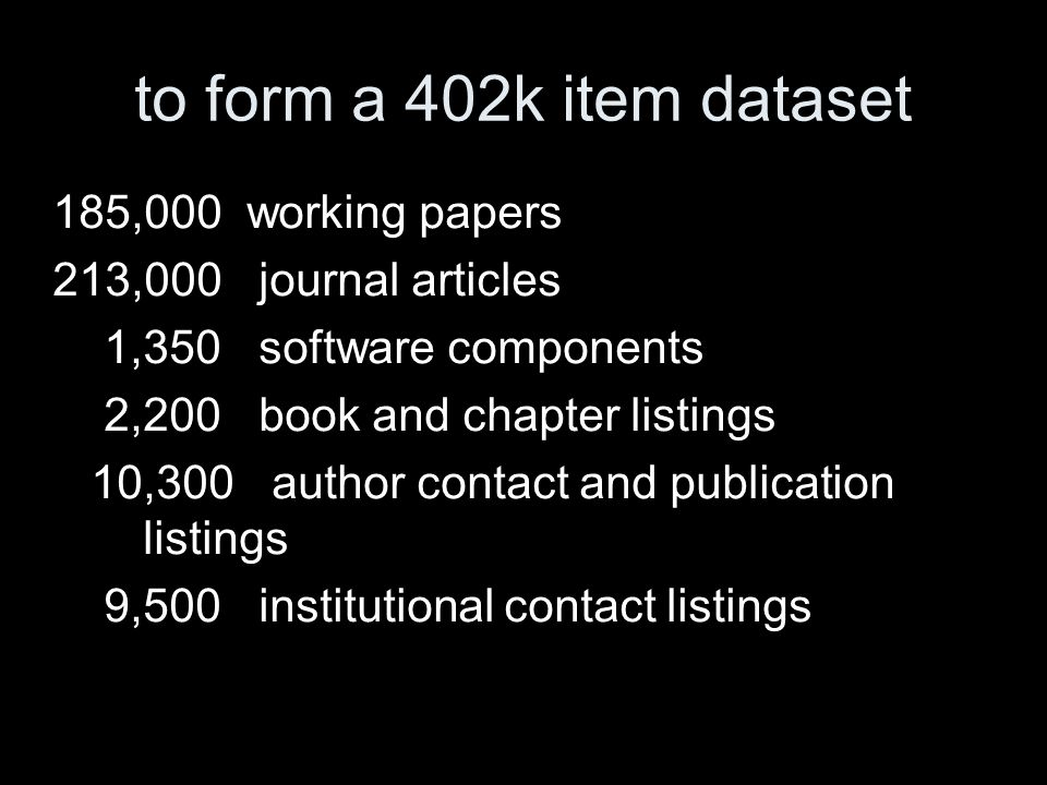 to form a 402k item dataset 185,000 working papers 213,000 journal articles 1,350 software components 2,200 book and chapter listings 10,300 author co