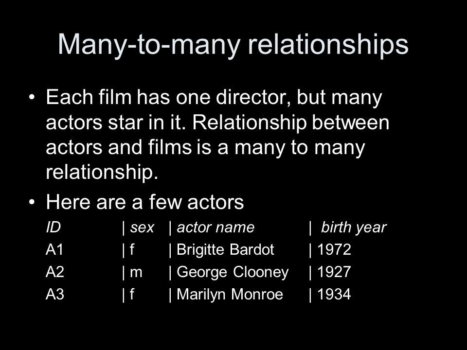 Many-to-many relationships Each film has one director, but many actors star in it. Relationship between actors and films is a many to many relationshi