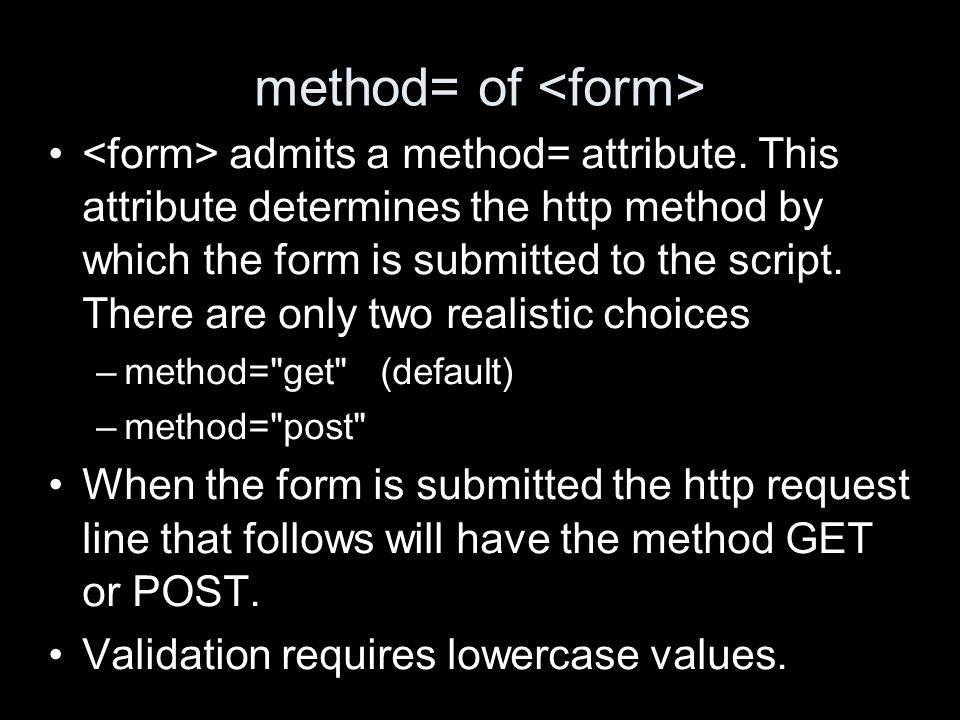 method= of admits a method= attribute.