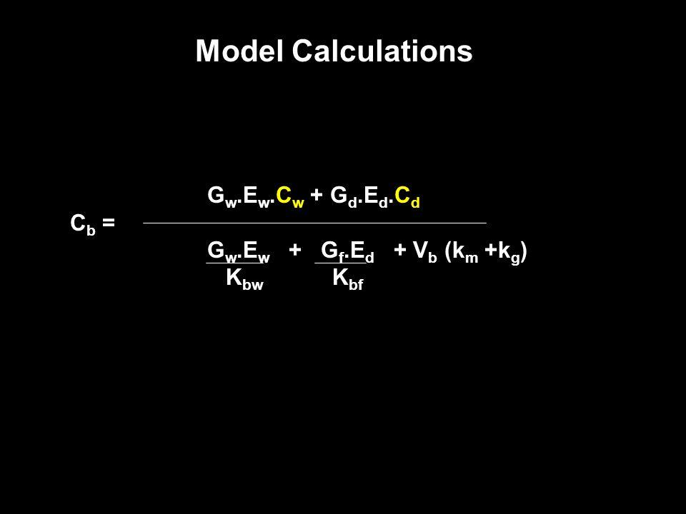 G w.E w.C w + G d.E d.C d C b = G w.E w + G f.E d + V b (k m +k g ) K bw K bf Model Calculations