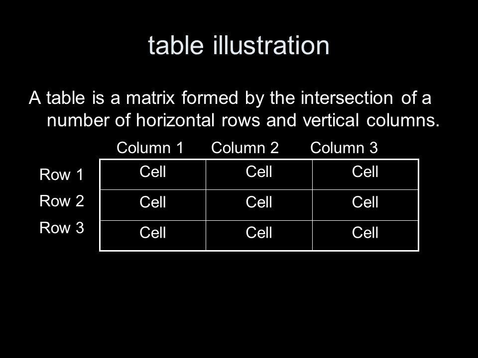table illustration A table is a matrix formed by the intersection of a number of horizontal rows and vertical columns.