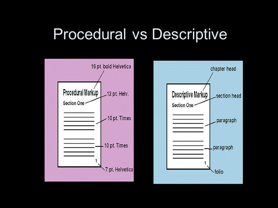 Procedural vs Descriptive