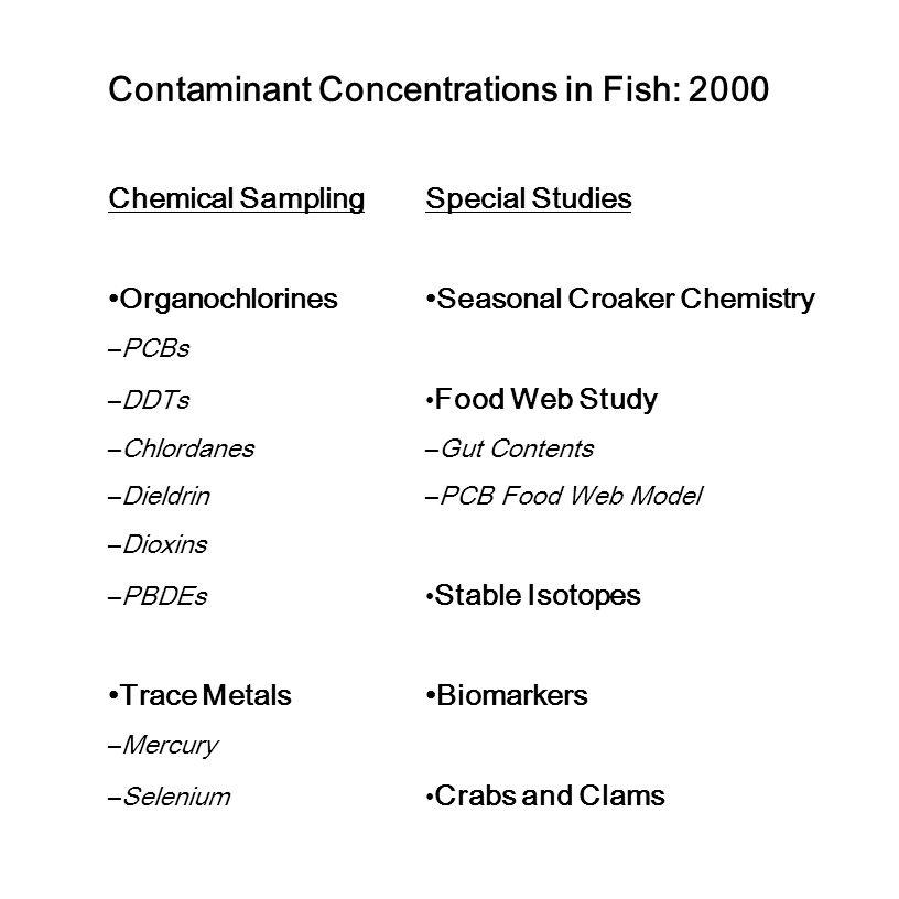Contaminant Concentrations in Fish: 2000 Chemical SamplingSpecial Studies Organochlorines Seasonal Croaker Chemistry –PCBs –DDTs Food Web Study –Chlor