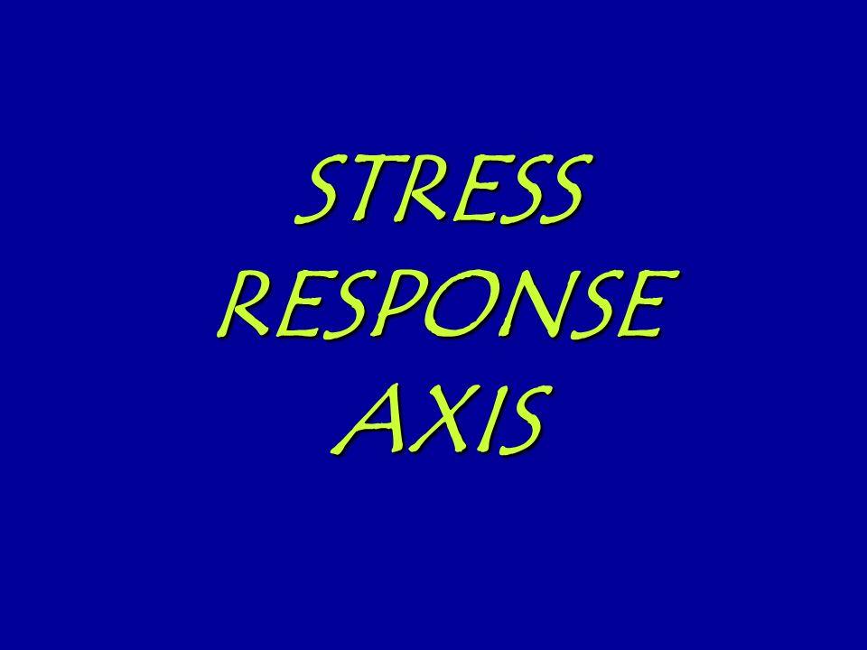 STRESS RESPONSE AXIS
