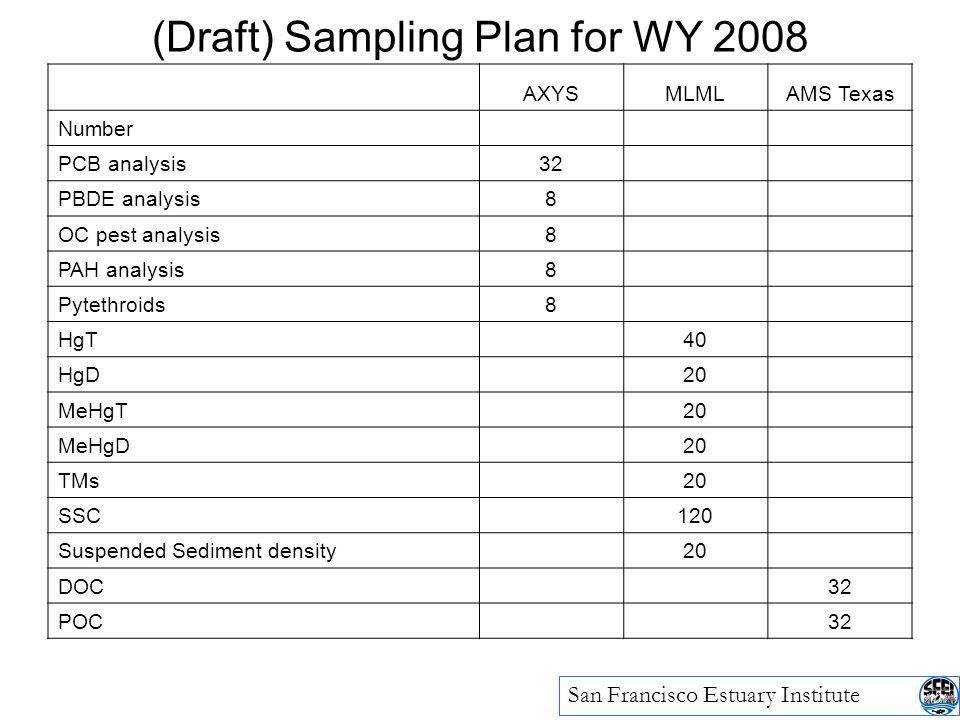 (Draft) Sampling Plan for WY 2008 San Francisco Estuary Institute AXYSMLMLAMS Texas Number PCB analysis32 PBDE analysis8 OC pest analysis8 PAH analysi