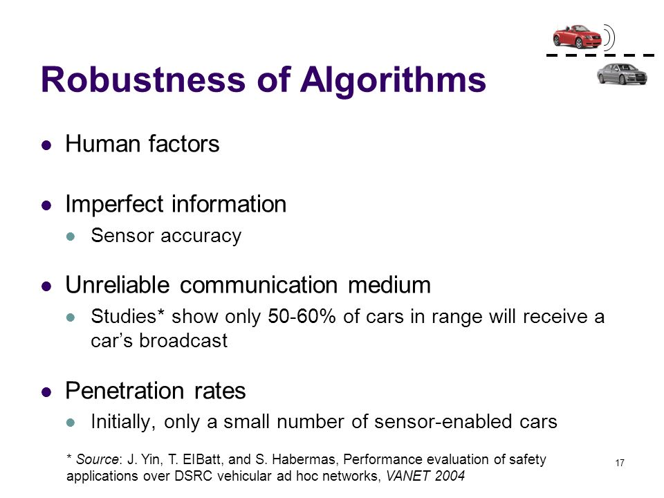 17 Robustness of Algorithms Human factors Imperfect information Sensor accuracy Unreliable communication medium Studies* show only 50-60% of cars in r