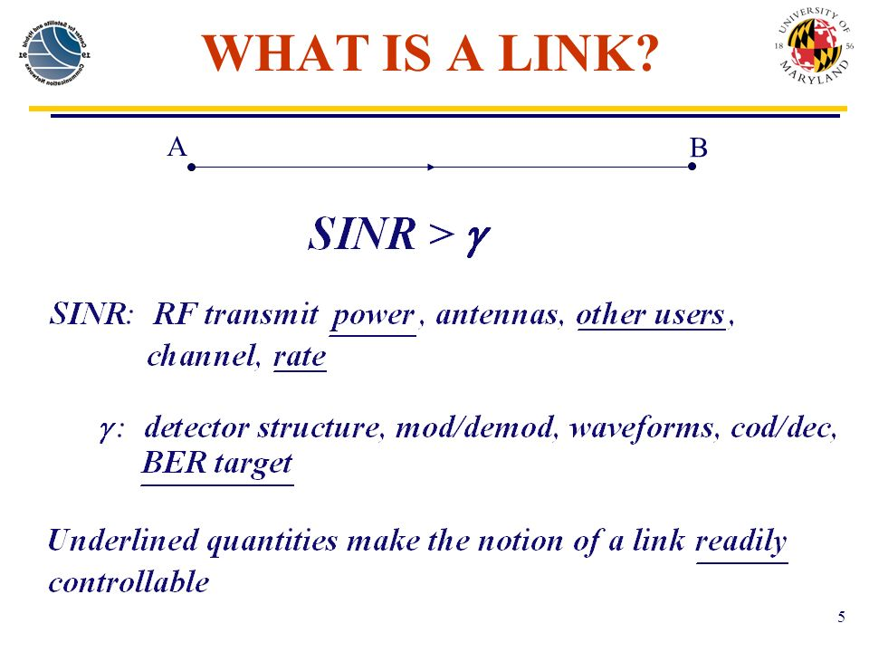 5 WHAT IS A LINK A B