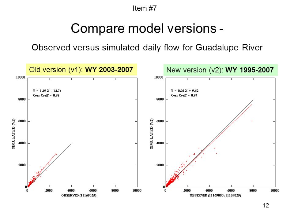 12 Compare model versions - Observed versus simulated daily flow for Guadalupe River Item #7 Old version (v1): WY New version (v2): WY