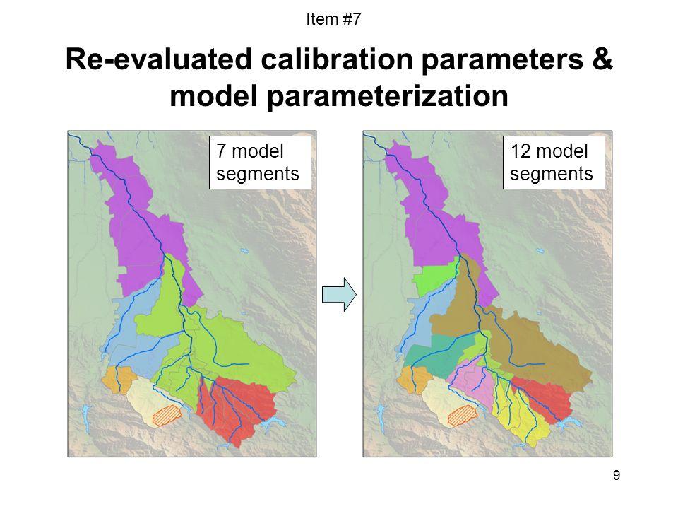 10 Example result of model revisions Ross Creek flow with Vasona & Alamitos precipitation Item #7