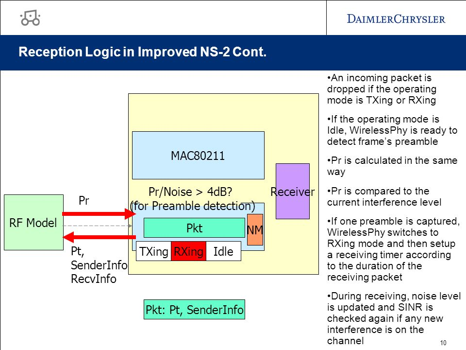 10 Reception Logic in Improved NS-2 Cont.