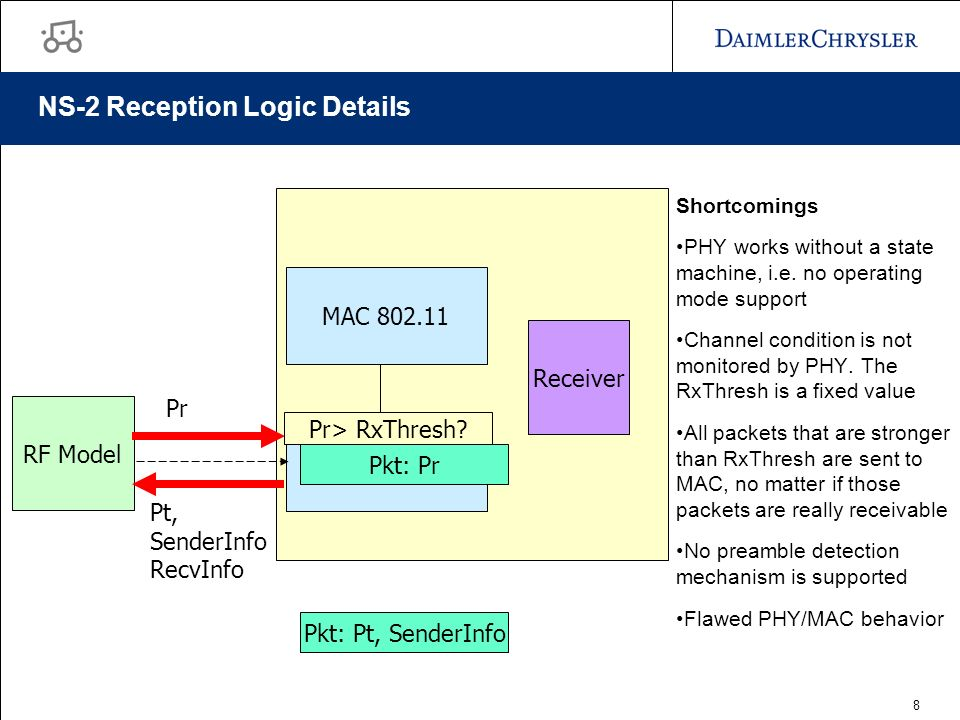 8 NS-2 Reception Logic Details Shortcomings PHY works without a state machine, i.e.
