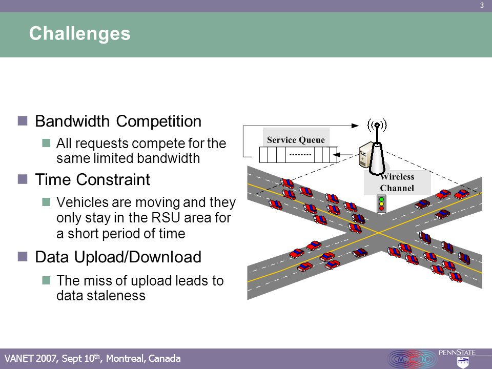 3 VANET 2007, Sept 10 th, Montreal, Canada Challenges Bandwidth Competition All requests compete for the same limited bandwidth Time Constraint Vehicl