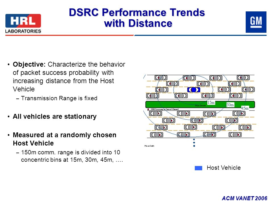DSRC Performance Trends with Distance Objective: Characterize the behavior of packet success probability with increasing distance from the Host Vehicl