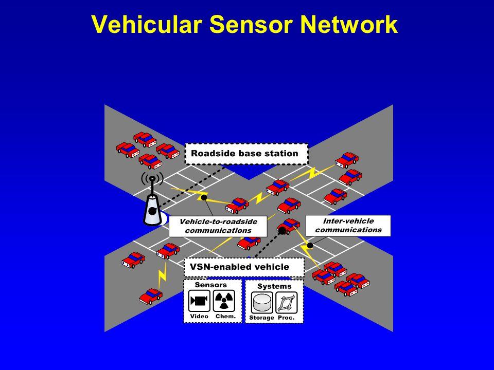 Vehicular Sensor Network