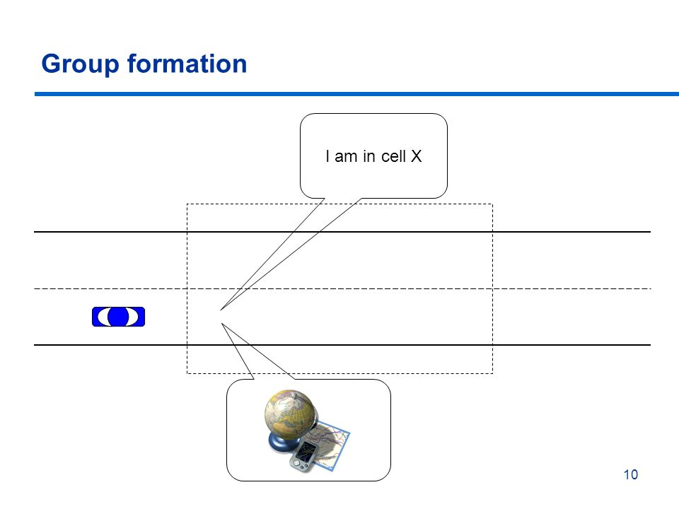 10 Group formation I am in cell X