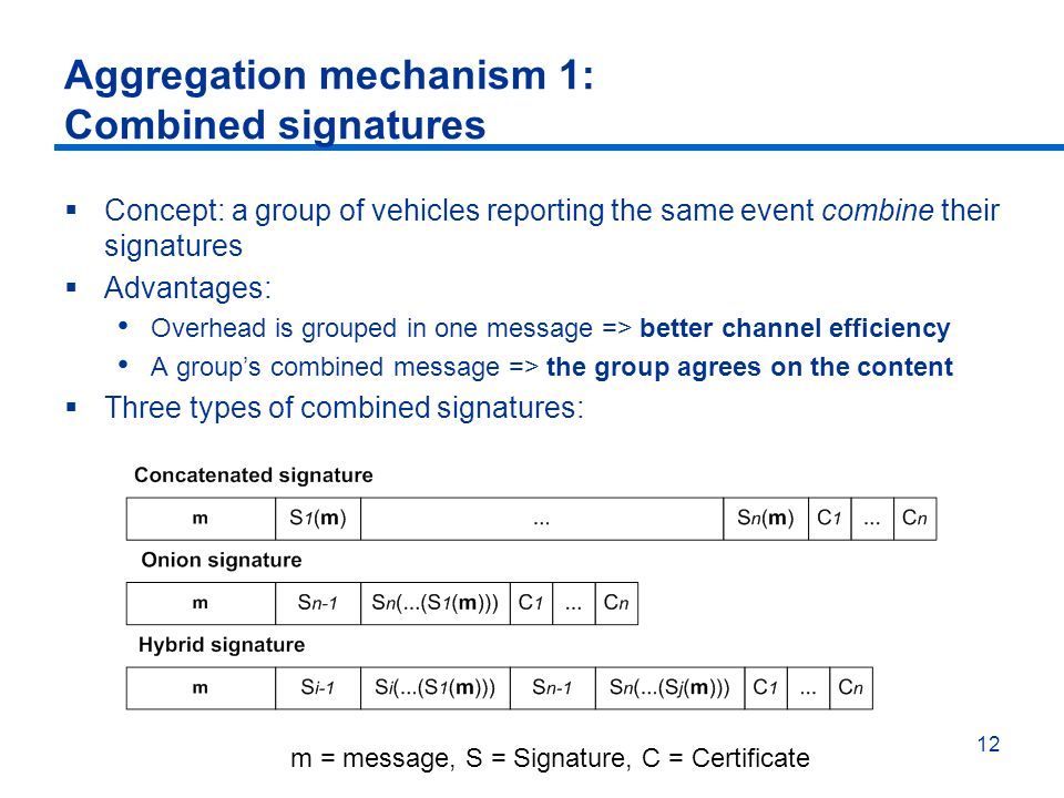 12 Aggregation mechanism 1: Combined signatures Concept: a group of vehicles reporting the same event combine their signatures Advantages: Overhead is grouped in one message => better channel efficiency A groups combined message => the group agrees on the content Three types of combined signatures: m = message, S = Signature, C = Certificate