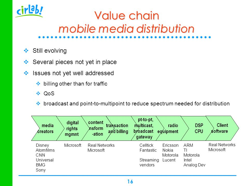 16 Value chain mobile media distribution Still evolving Several pieces not yet in place Issues not yet well addressed billing other than for traffic Q